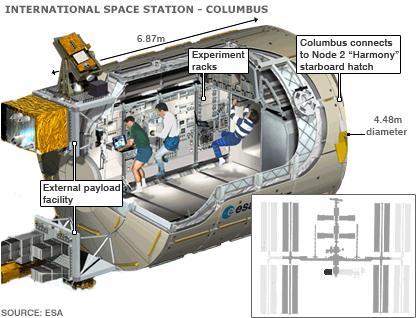 Supermassive Black Hole A*: News: Space module madness!
